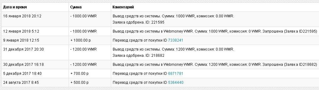 скриншот выплат