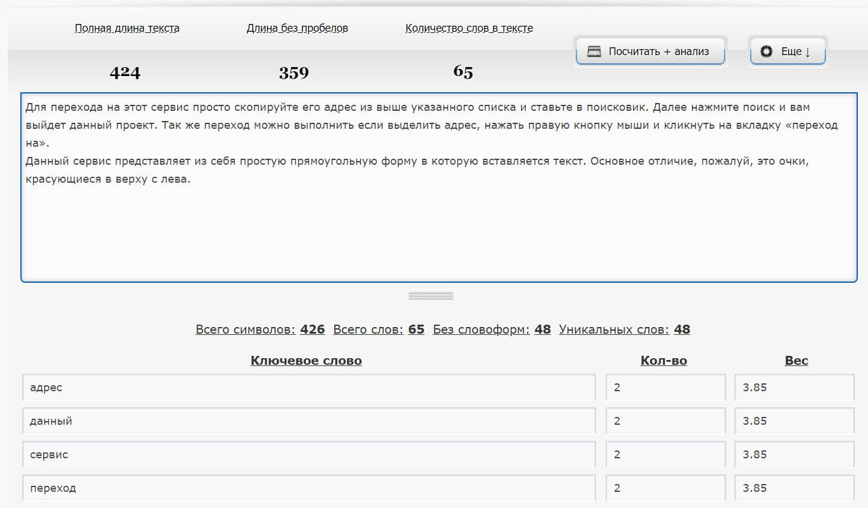 Simvoli.net 1-min