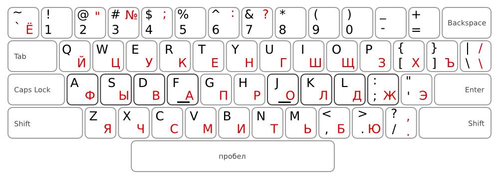 Распечатать клавиатуру компьютера